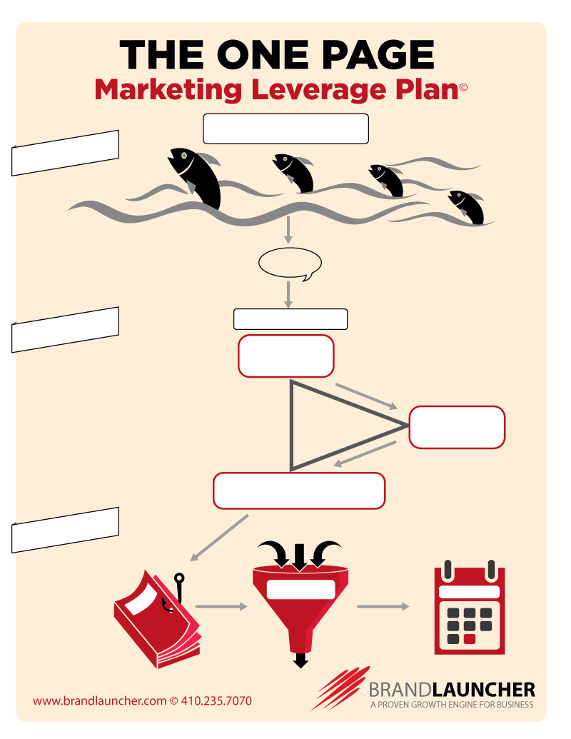 One Page Marketing Plan Blank Form Brand Launcher